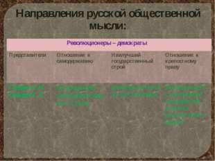 Направления русской общественной мысли: Революционеры – демократы Представите