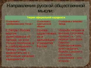 Направления русской общественной мысли: Теория официальнойнародности Отношени