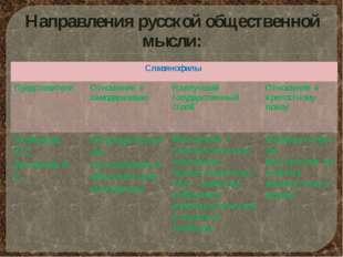 Направления русской общественной мысли: Славянофилы Представители Отношение к