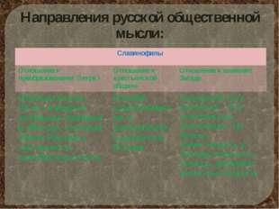 Направления русской общественной мысли: Славянофилы Отношение к преобразовани
