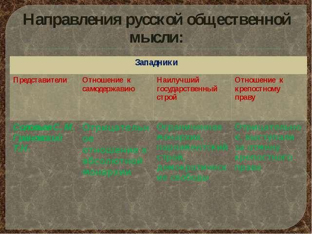 Направления русской общественной мысли: Западники Представители Отношение к с...