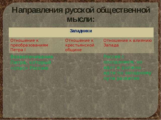 Направления русской общественной мысли: Западники Отношение к преобразованиям...