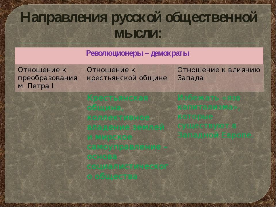 Направления русской общественной мысли: Революционеры – демократы Отношение к...
