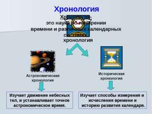 Хронология Хронология- это наука об измерении времени и различных календарных