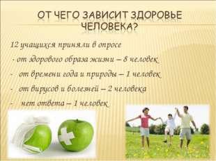 12 учащихся приняли в опросе - от здорового образа жизни – 8 человек - от вре