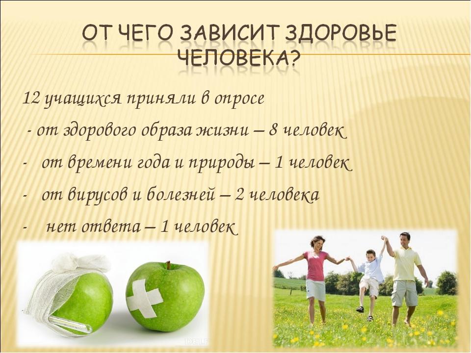 12 учащихся приняли в опросе - от здорового образа жизни – 8 человек - от вре...
