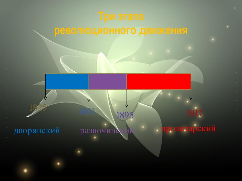 Три этапа революционного движения 1825 1861 1895 1917 дворянский разночинский...