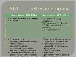 1861 г. – «Земля и воля» «Земля и воля» – 1861- 1864 гг. «Земля и воля» – 187