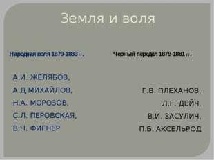 Земля и воля Народная воля 1879-1883 гг. Черный передел 1879-1881 гг. А.И. ЖЕ