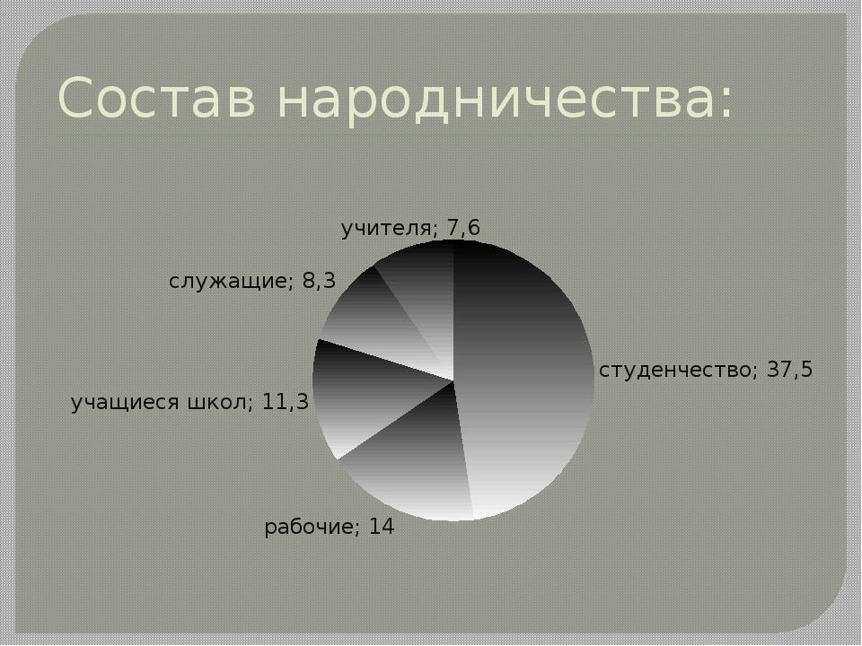 Состав народничества: