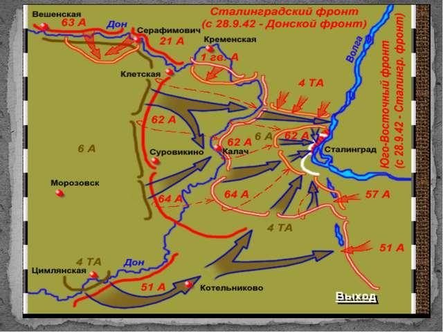 Сталинградский фронт.