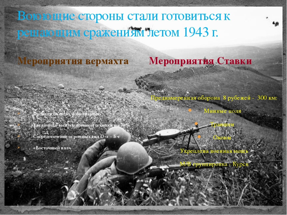 Мероприятия вермахта Провели полную мобилизацию Увеличили выпуск военной техн...