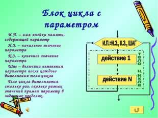 Блок цикла с параметром И.П. – имя ячейки памяти, содержащей параметр Н.З. –