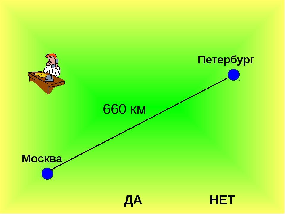 660 км Москва Петербург ДАНЕТ