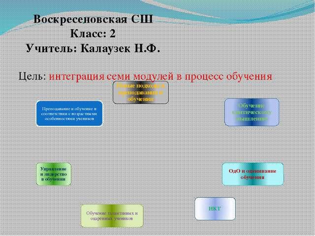 Цель: интеграция семи модулей в процесс обучения . Воскресеновская СШ Класс:...