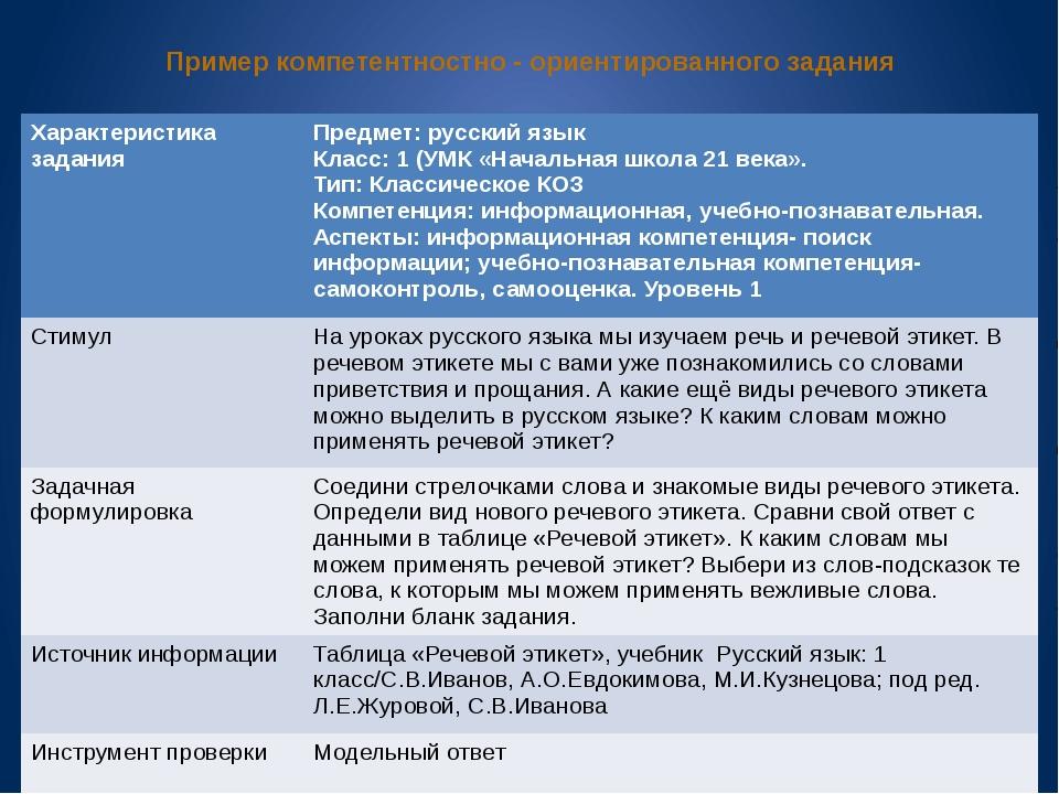 Пример компетентностно - ориентированного задания Характеристика задания Пред...