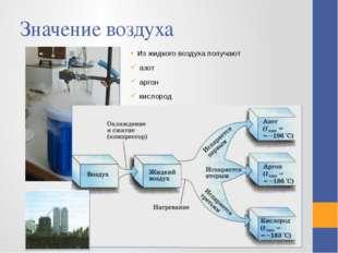 Значение воздуха Из жидкого воздуха получают азот аргон кислород