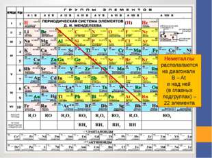 Неметаллы располагаются на диагонали В – At и над ней (в главных подгруппах)