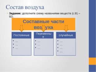 Состав воздуха Задание: дополните схему названиями веществ (с.91 – 92). Соста