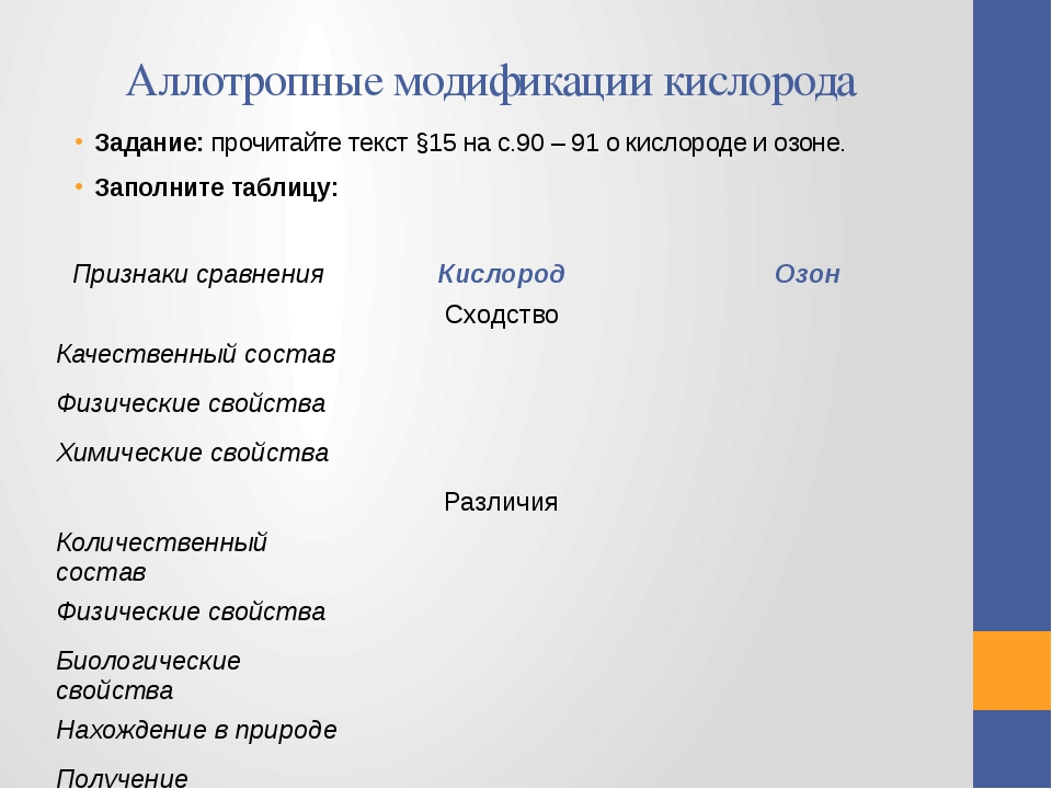 Аллотропные модификации кислорода Задание: прочитайте текст §15 на с.90 – 91...