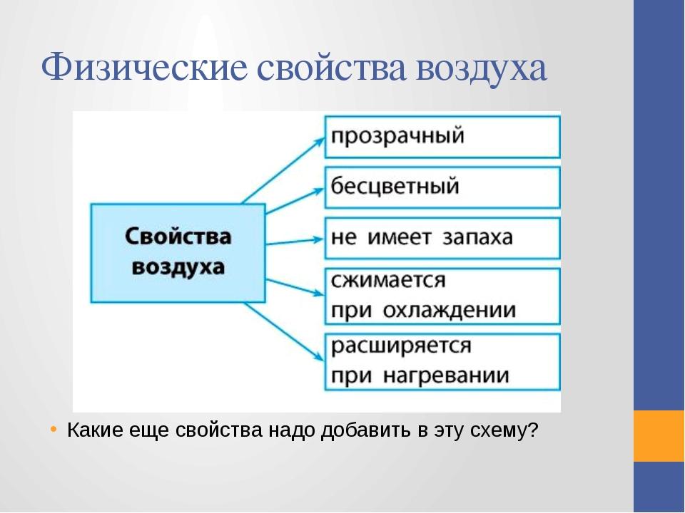 Физические свойства воздуха Какие еще свойства надо добавить в эту схему?