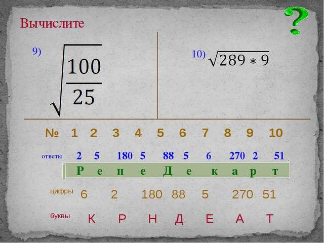 Вычислите 9) 10) ответы 2 5 180 5 88 5 6 270 2 51 Р е н е Д е к а р т № 1 2...