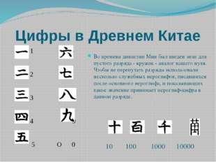 Цифры в Древнем Китае 1 6 2 7 3 8 4 9 5 O 0 Во времена династии Мин был введе