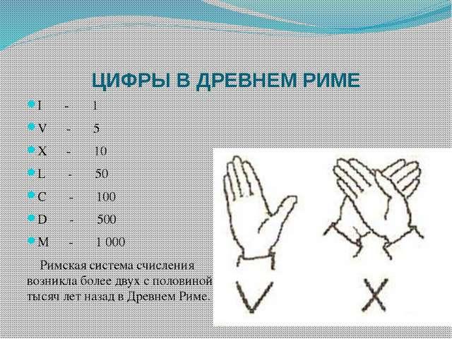 ЦИФРЫ В ДРЕВНЕМ РИМЕ I - 1 V - 5 X - 10 L - 50 C - 100 D - 500 M - 1000 Римс...