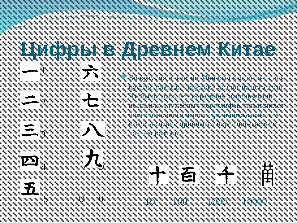 Цифры в Древнем Китае 1 6 2 7 3 8 4 9 5 O 0 Во времена династии Мин был введе...