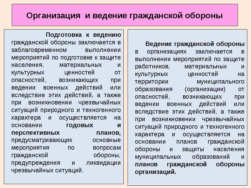 Организация и ведение гражданской обороны Подготовка к ведению гражданской об...