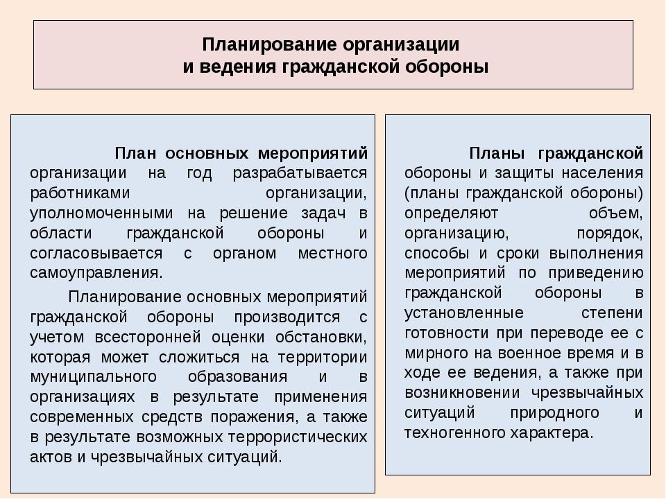 Планирование организации и ведения гражданской обороны План основных мероприя...