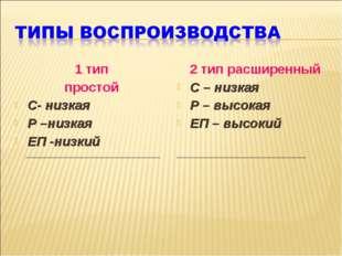 1 тип простой С- низкая Р –низкая ЕП -низкий 2 тип расширенный С – низкая Р