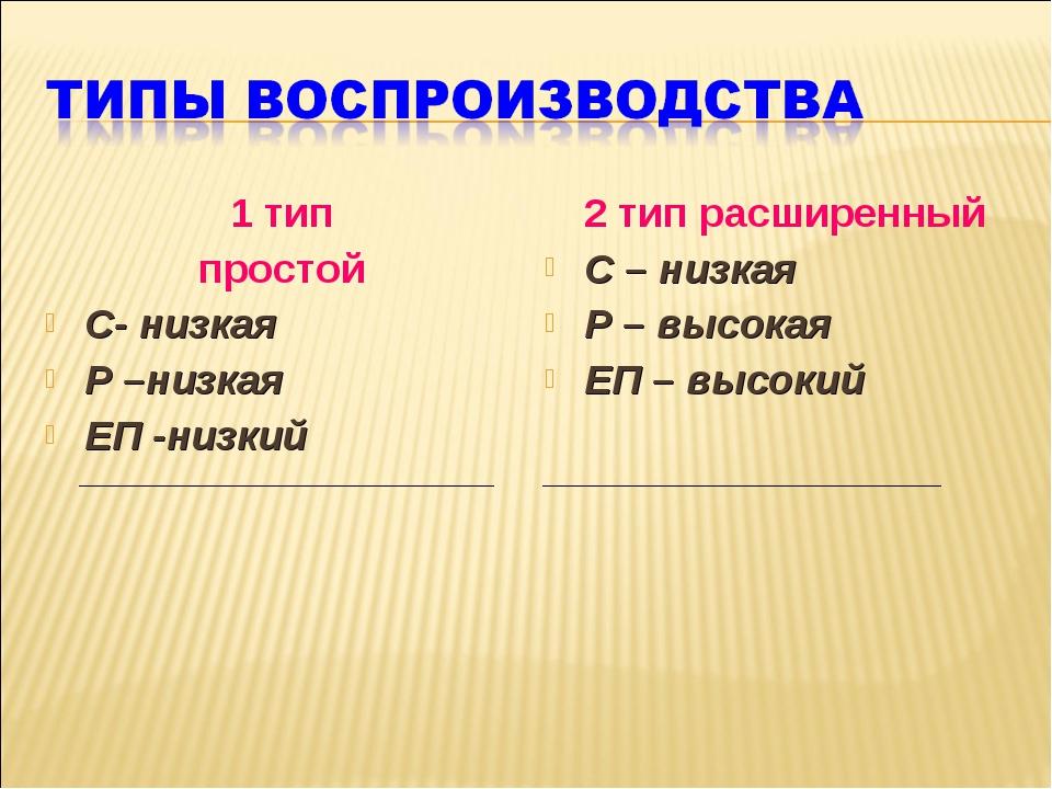 1 тип простой С- низкая Р –низкая ЕП -низкий 2 тип расширенный С – низкая Р...