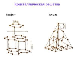 Кристаллическая решетка Графит Алмаз