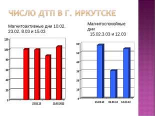Магнитоактивные дни 10.02, 23.02, 8.03 и 15.03 Магнитоспокойные дни 15.02,3.0