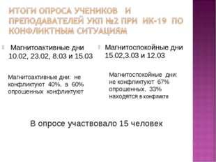 Магнитоактивные дни 10.02, 23.02, 8.03 и 15.03 Магнитоспокойные дни 15.02,3.