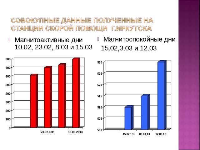 Магнитоактивные дни 10.02, 23.02, 8.03 и 15.03 Магнитоспокойные дни 15.02,3.0...