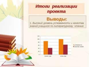 Итоги реализации проекта Выводы: 1. Высокий уровень успеваемости и качества з