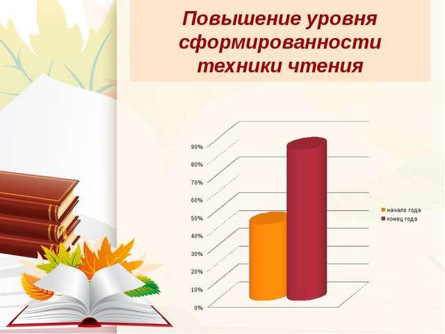 Повышение уровня сформированности техники чтения