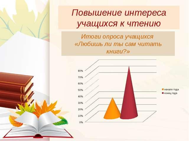 Повышение интереса учащихся к чтению Итоги опроса учащихся «Любишь ли ты сам...