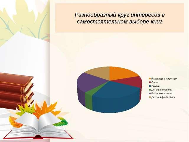 Разнообразный круг интересов в самостоятельном выборе книг