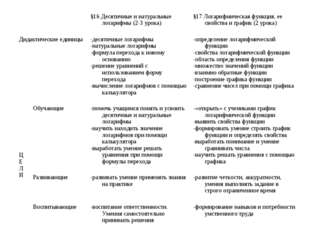 §16 Десятичные и натуральные логарифмы (2-3 урока)§17 Логарифмическая функц
