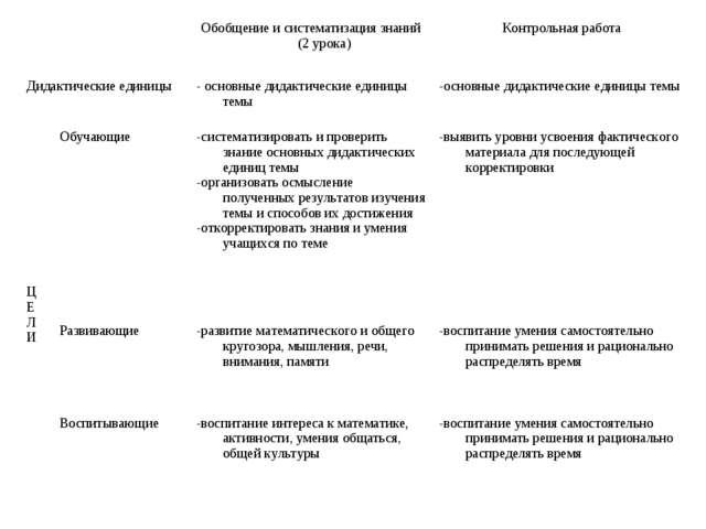 Обобщение и систематизация знаний (2 урока)Контрольная работа Дидактически...