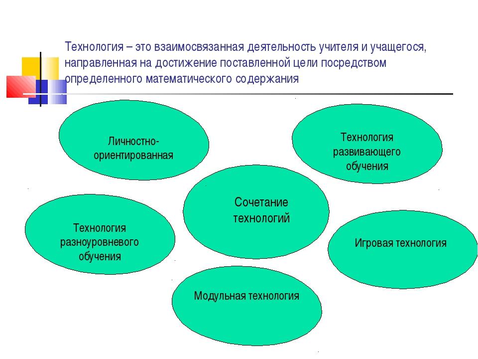 Технология – это взаимосвязанная деятельность учителя и учащегося, направленн...