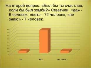 На второй вопрос: «Был бы ты счастлив, если бы был зомби?» 0тветили «да» - 6