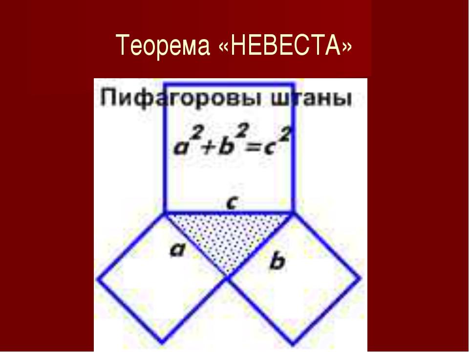 Теорема «НЕВЕСТА»