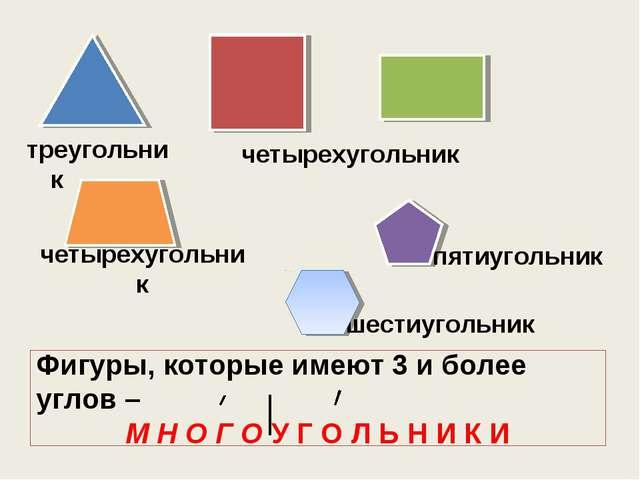 четырехугольник треугольник четырехугольник пятиугольник шестиугольник Фигуры...