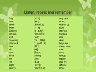 Listen, repeat and remember frog hare camel shark butterfly   penguin   wolf