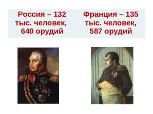 Россия – 132 тыс.человек, 640 орудий Франция – 135 тыс. человек, 587 орудий