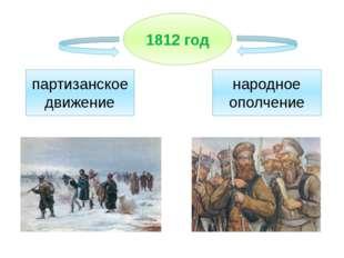 1812 год партизанское движение народное ополчение